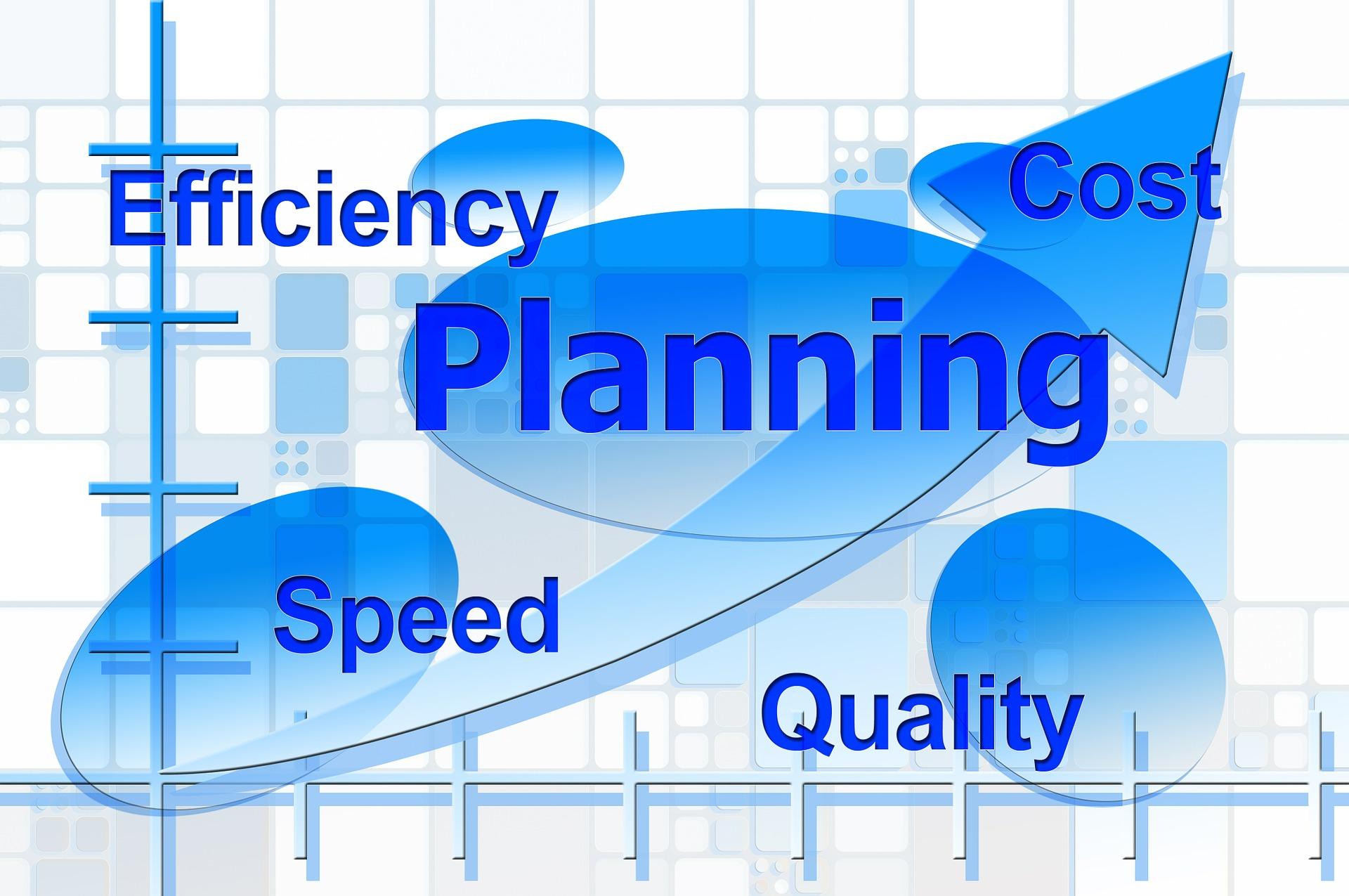 product presentation planning